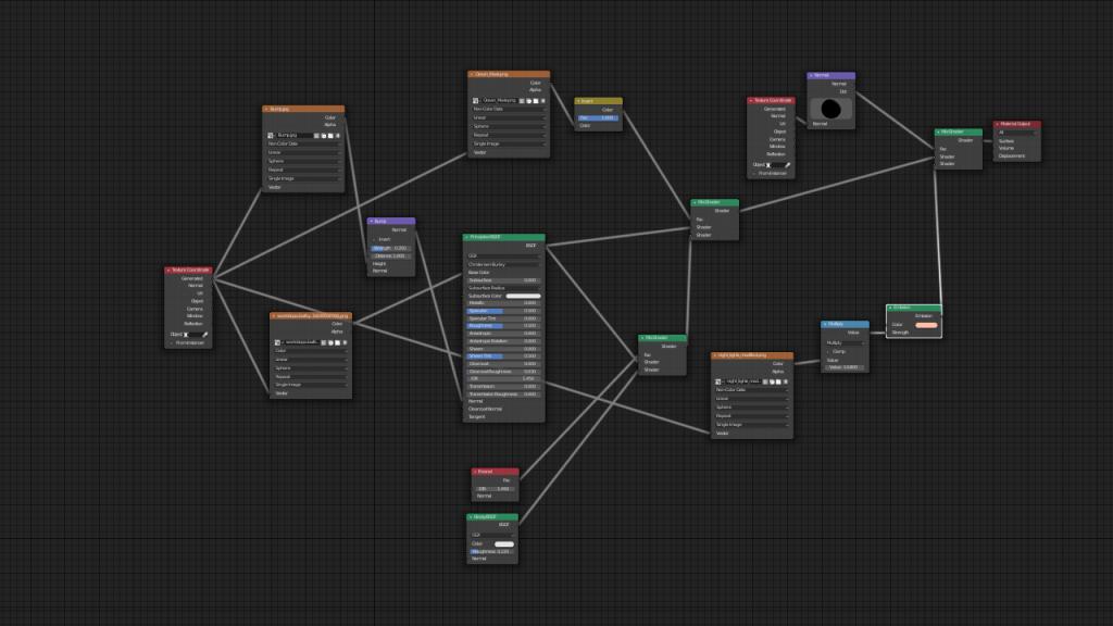 Praca w toku, screen prezentujący układ węzłów w post-renderowaniu. (źródło: praca własna/wszelkie prawa są zastrzeżone)